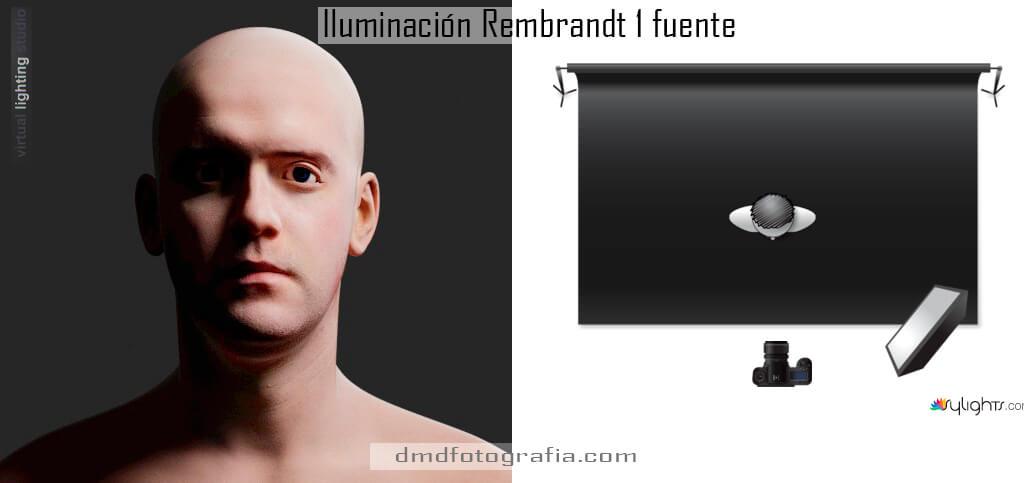 iluminacion rembrandt 1 fuente dmdfotografia